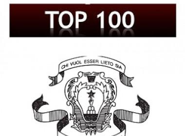 Il Poggione Brunello di Montalcino 2010, Miglior Vino Italiano nella Top 100 2015 di Wine Spectator – Firenze